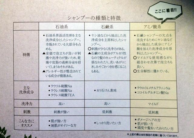 f:id:iwatako:20170209223024j:plain