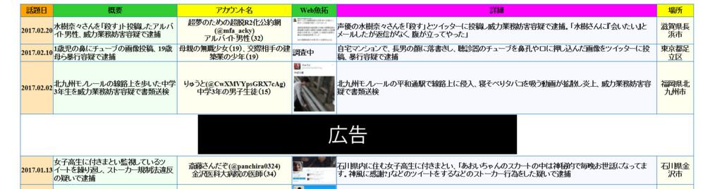 f:id:iwatako:20170314211905j:plain
