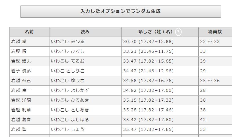 f:id:iwatako:20180218115748j:plain
