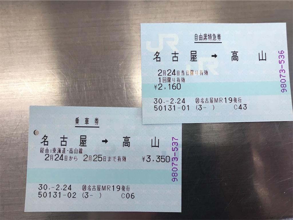 f:id:iwatako:20180227073334j:image