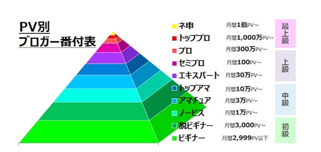 f:id:iwatako:20180601125419j:image