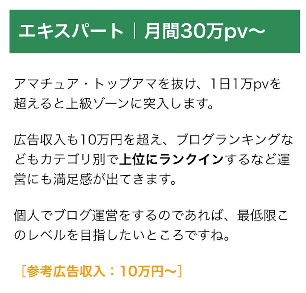 f:id:iwatako:20180601125422j:image