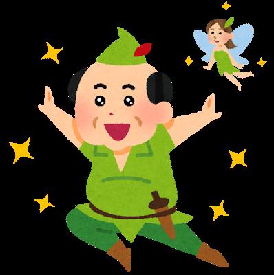 f:id:iwatako:20190506002235p:plain