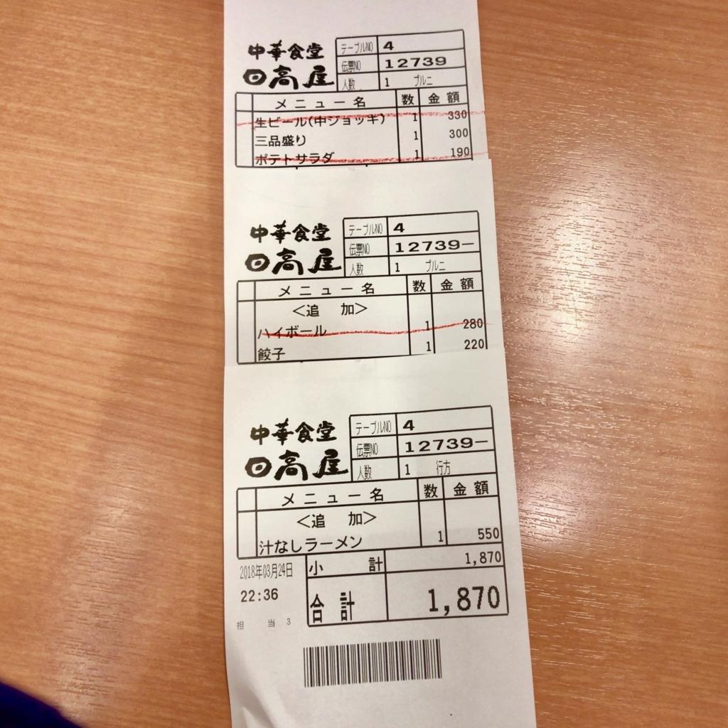 f:id:iwataro:20180405231654j:plain