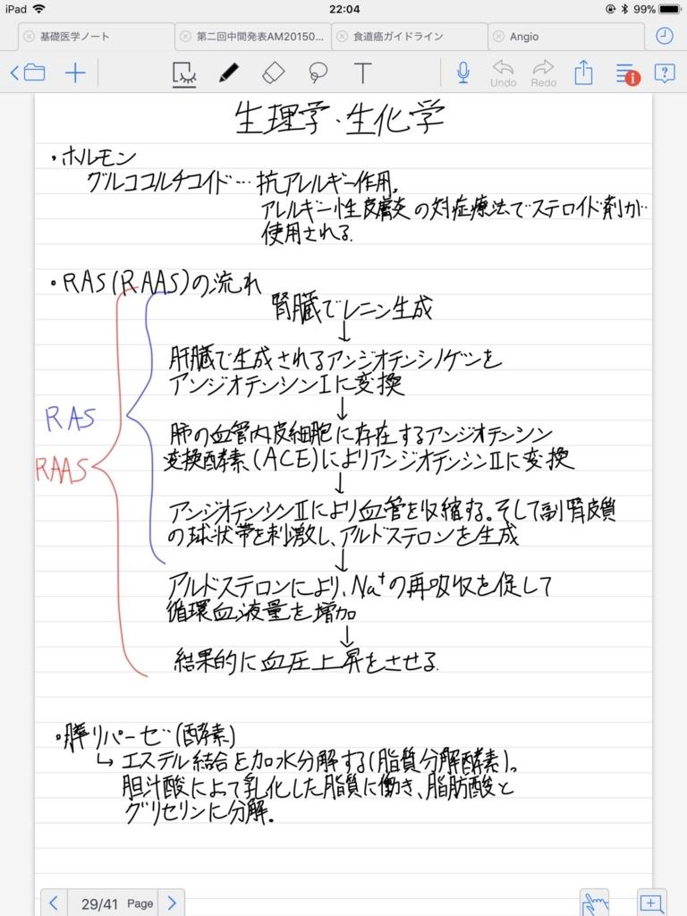 f:id:iwataro:20180506221220j:plain