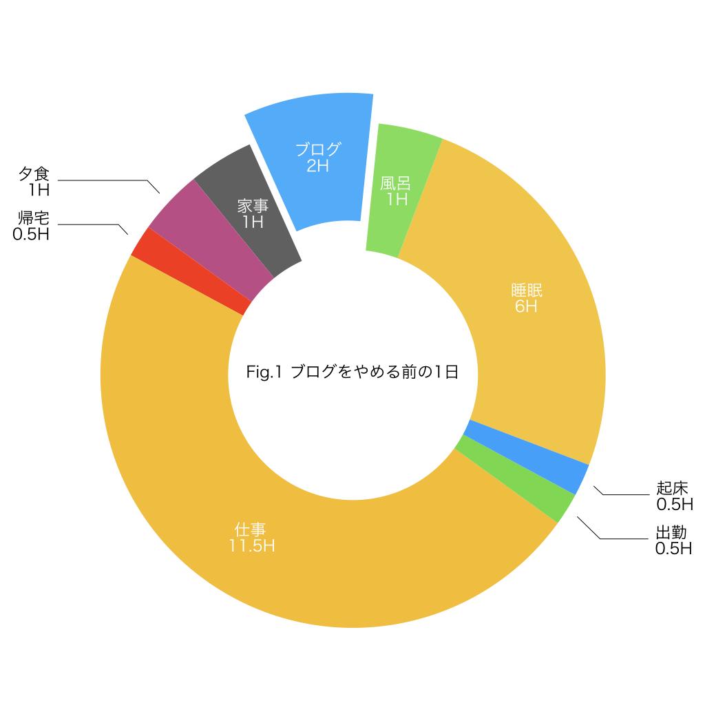 f:id:iwataro:20180522224801j:plain