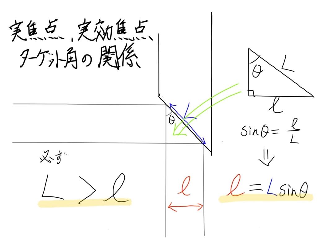 f:id:iwataro:20180701210744j:plain