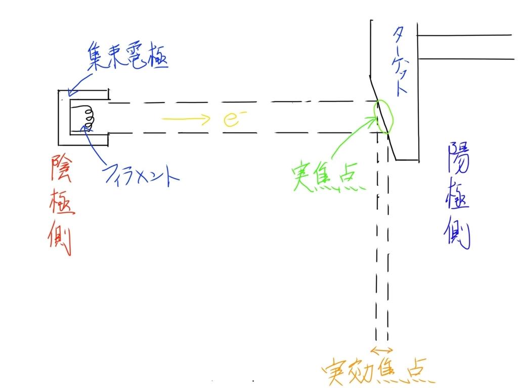 f:id:iwataro:20180701210802j:plain