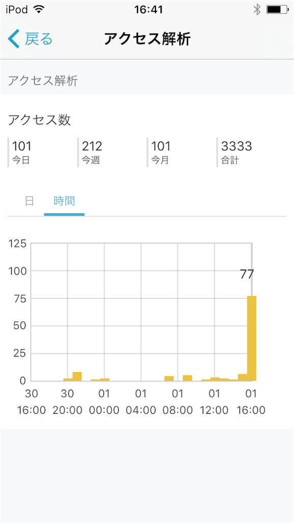 f:id:iwatenoheiwa:20171202105435p:image