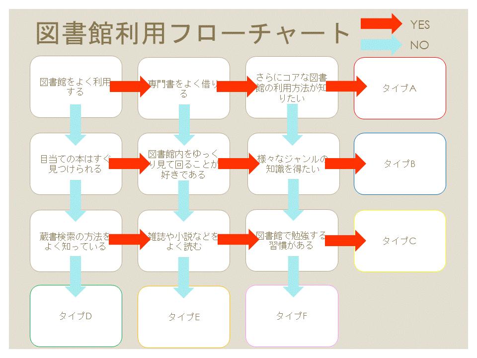 f:id:iwatepu_library:20210119145700p:plain