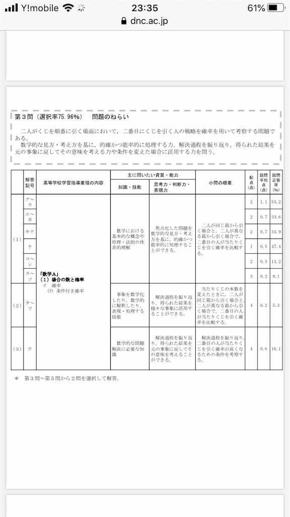 f:id:iwawa-midori:20200923111537p:plain