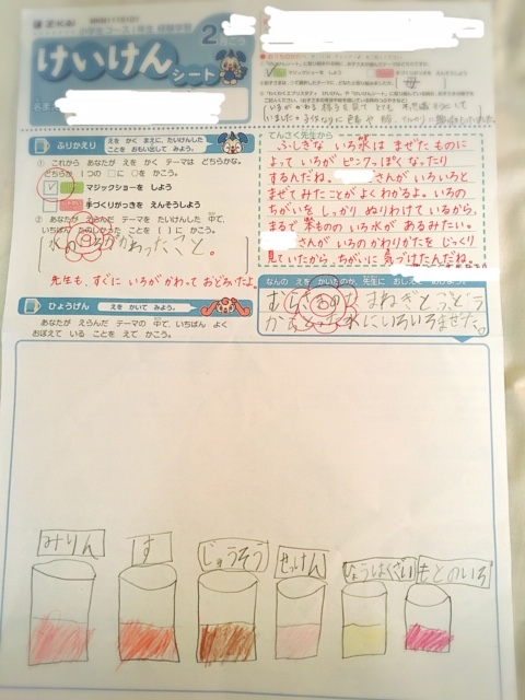 f:id:iyasaka_appare:20200115124839j:plain