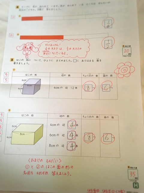 f:id:iyasaka_appare:20200115132218j:plain