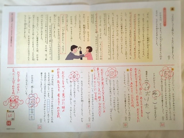 f:id:iyasaka_appare:20200115134422j:plain