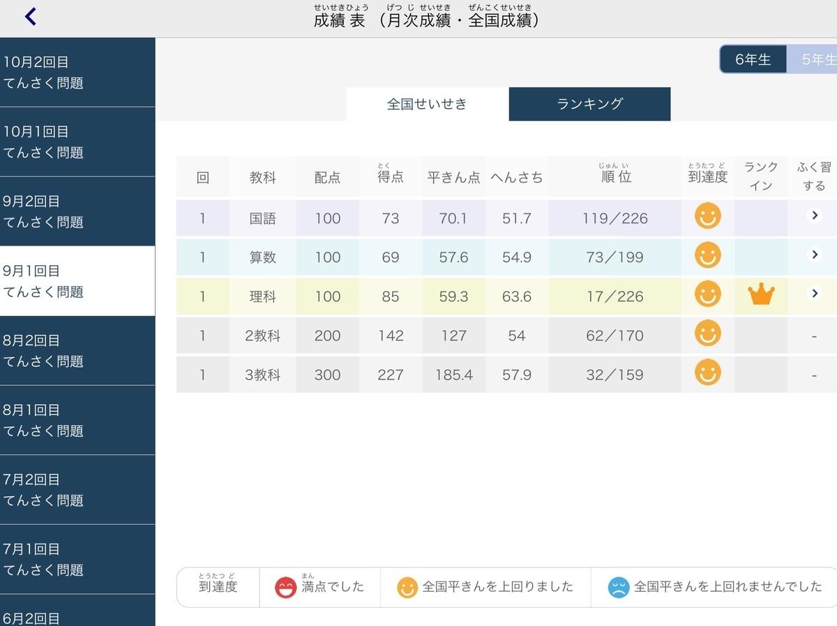 f:id:iyasaka_appare:20200314155658j:plain