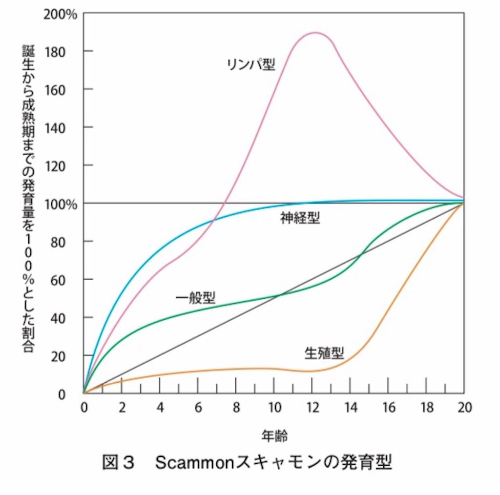 f:id:iyoiyo_iyoco:20190220100611j:image