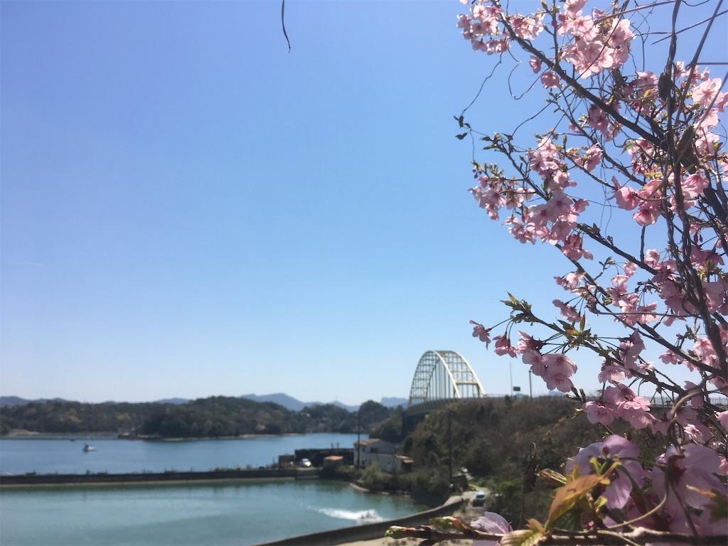 f:id:iyoshihisa:20170405151029j:image