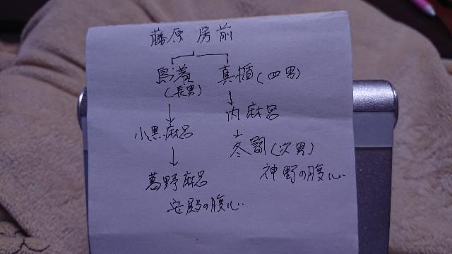 f:id:iyosirahama:20180321093904j:image