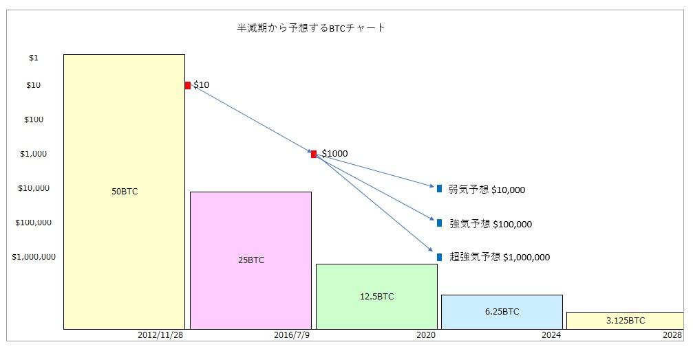 f:id:izawa_ichiro:20180815085039j:plain