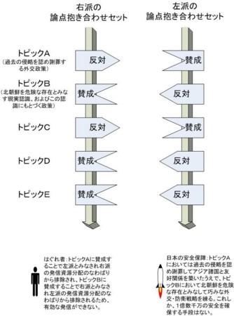 f:id:izime:20110913010730j:image:w640
