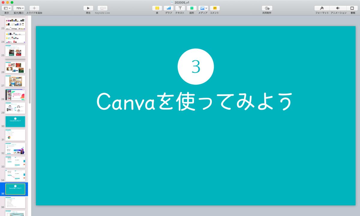 Keynoteのキャプチャ画面。作業中っぽく見えるの。