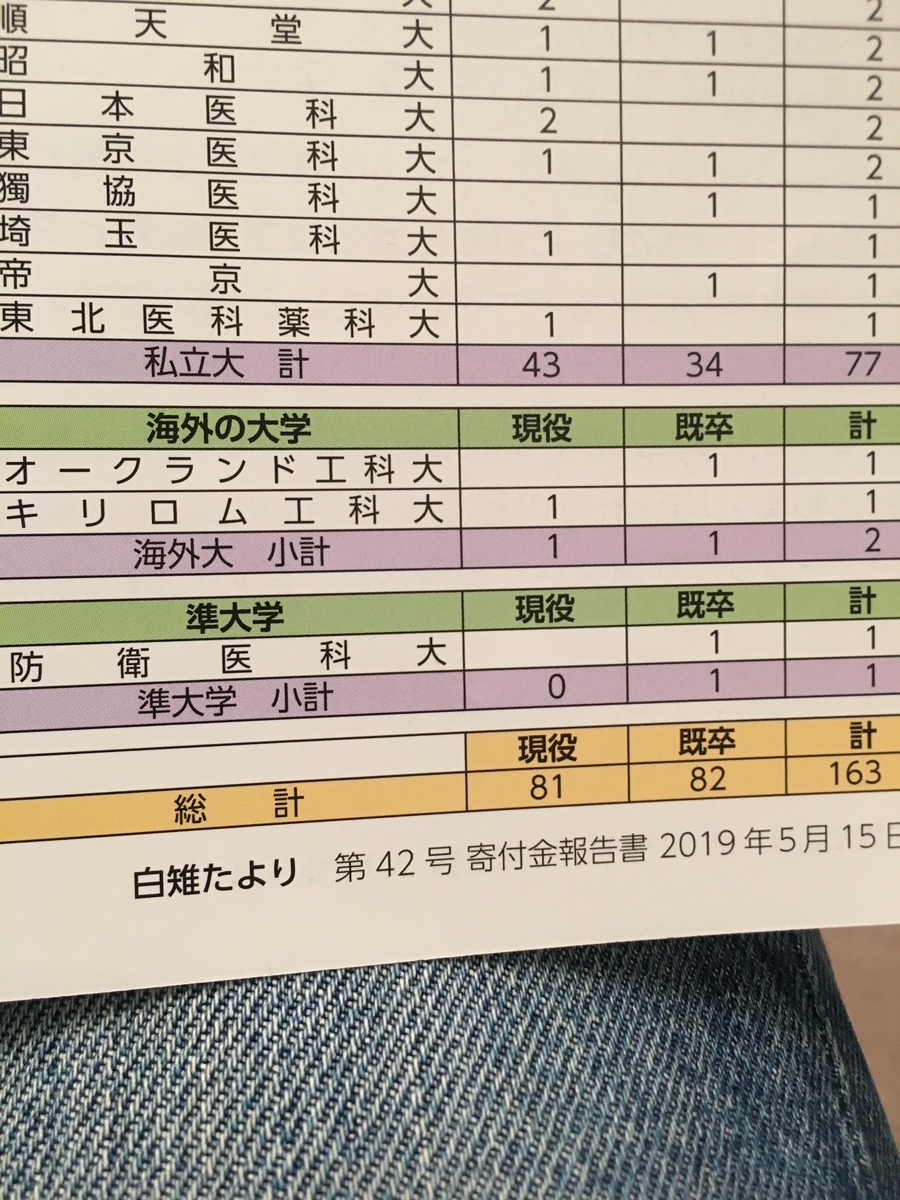f:id:izukatakeshi:20190604183406j:plain