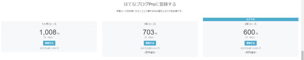 f:id:izuki0630:20170205022254p:plain
