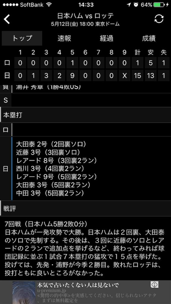 f:id:izumi143:20170513143406p:image