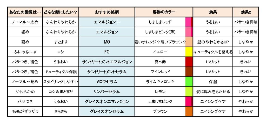 f:id:izumi_aki:20180829180557j:plain