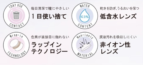f:id:izumi_takahashi:20171222115758j:plain