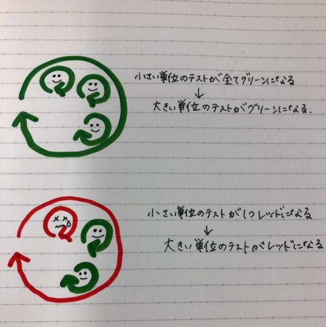f:id:izumii-19:20190606125205j:plain:w400