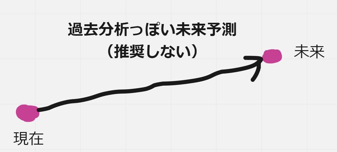 f:id:izumii-19:20201207110920p:plain