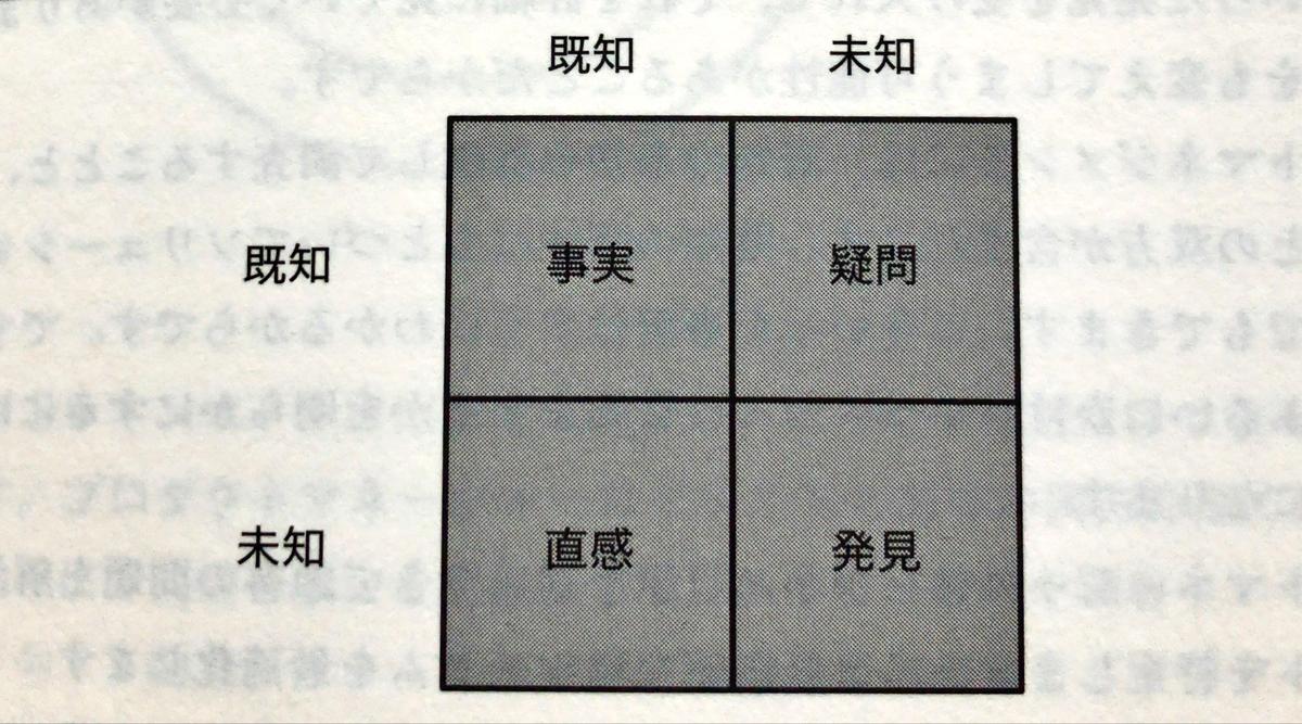 f:id:izumii-19:20201226130019p:plain:w400