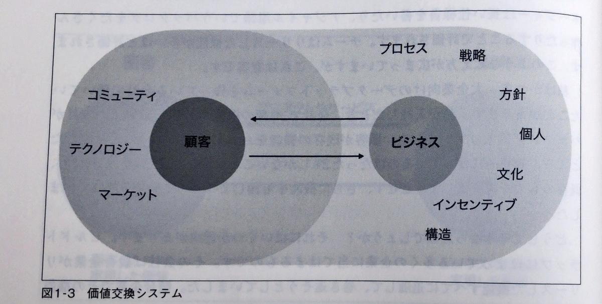 f:id:izumii-19:20210111132736j:plain