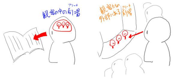 f:id:izumino:20120108011909j:image