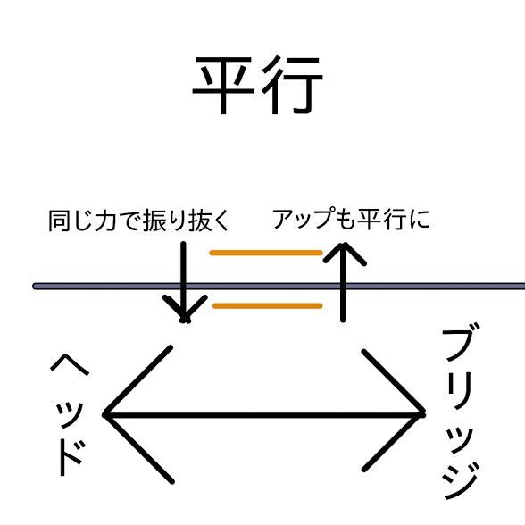 f:id:izumojiro:20171102154713p:plain
