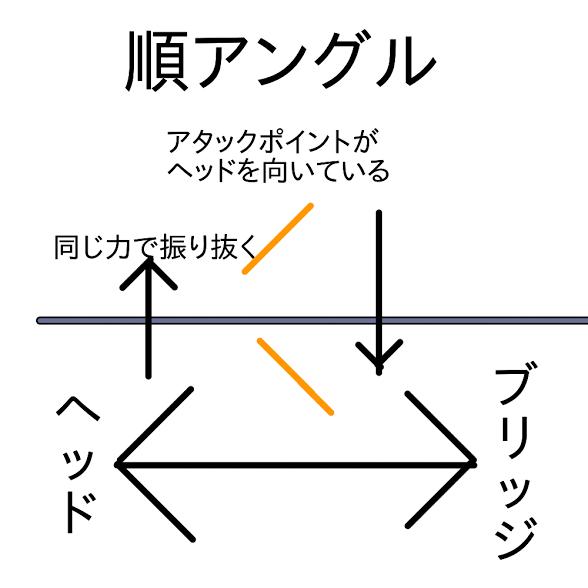 f:id:izumojiro:20171102154832p:plain