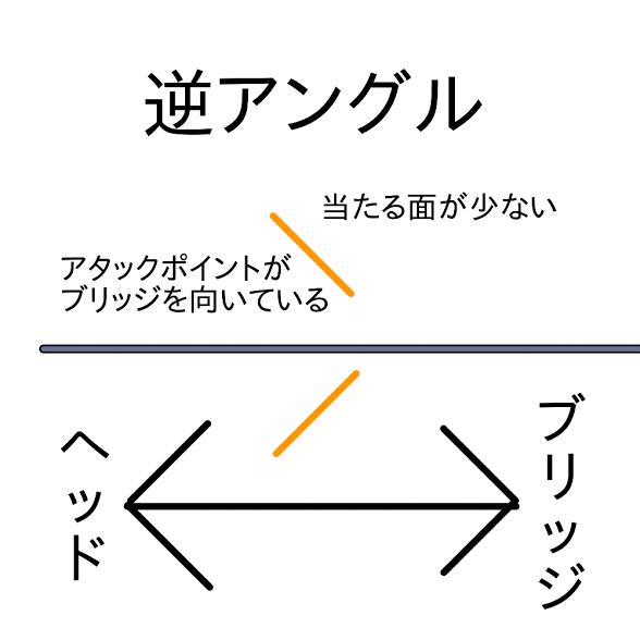 f:id:izumojiro:20171102154906p:plain