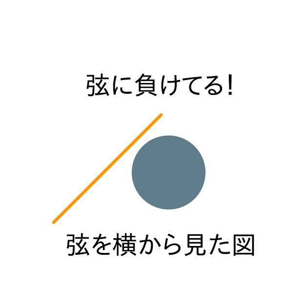 f:id:izumojiro:20171102154928p:plain