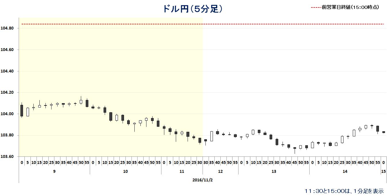 f:id:izumomaru:20161107030746p:plain