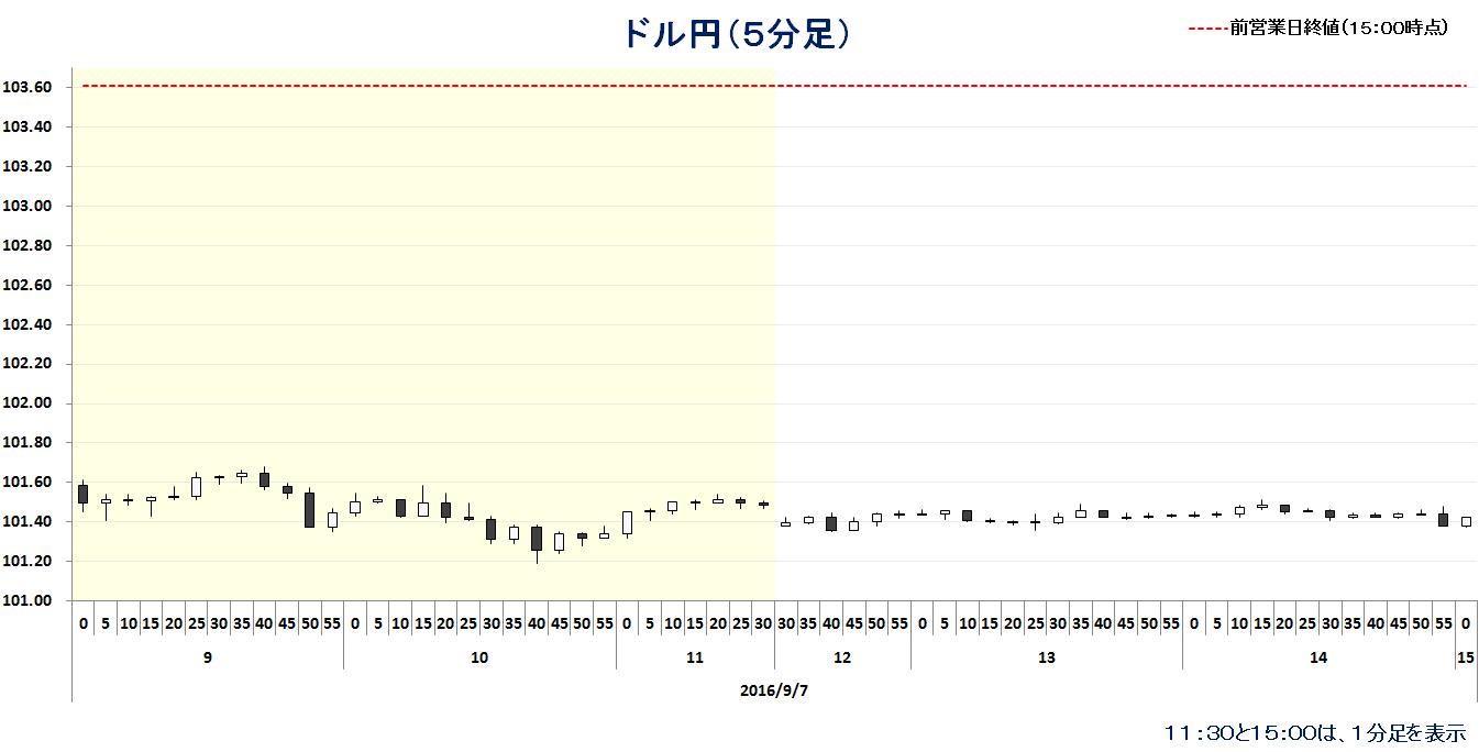 f:id:izumomaru:20161107035118p:plain