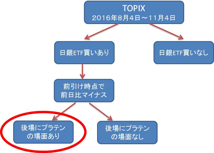 f:id:izumomaru:20161107050758p:plain
