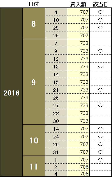 f:id:izumomaru:20161107052012p:plain