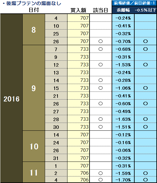f:id:izumomaru:20161107053450p:plain