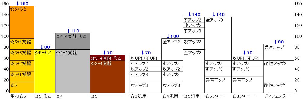 f:id:izunabi:20210307175242p:plain