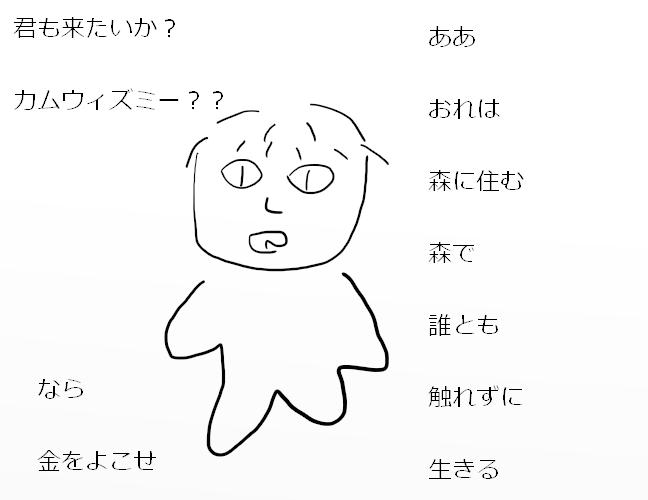 f:id:izyouari:20170514100708p:plain