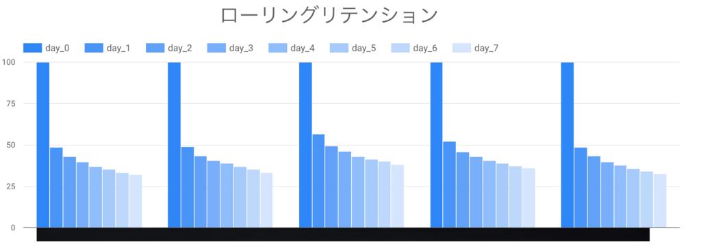 f:id:j-hiraiwa:20180711152712p:plain