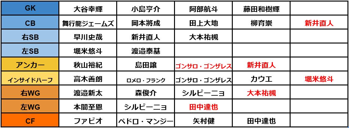 f:id:j-kiddkun:20200118163554p:plain