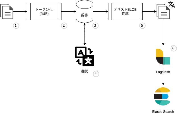 f:id:j-kim-lvgs:20210225200159j:plain