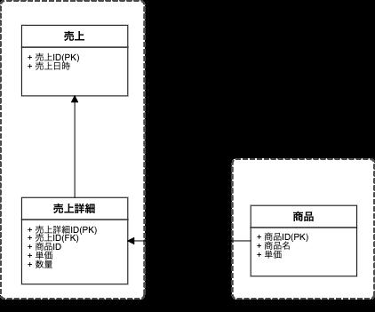 f:id:j5ik2o:20200616104057p:plain